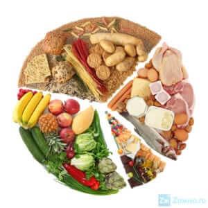 Ты - то, что ты ешь. Правильное питание.