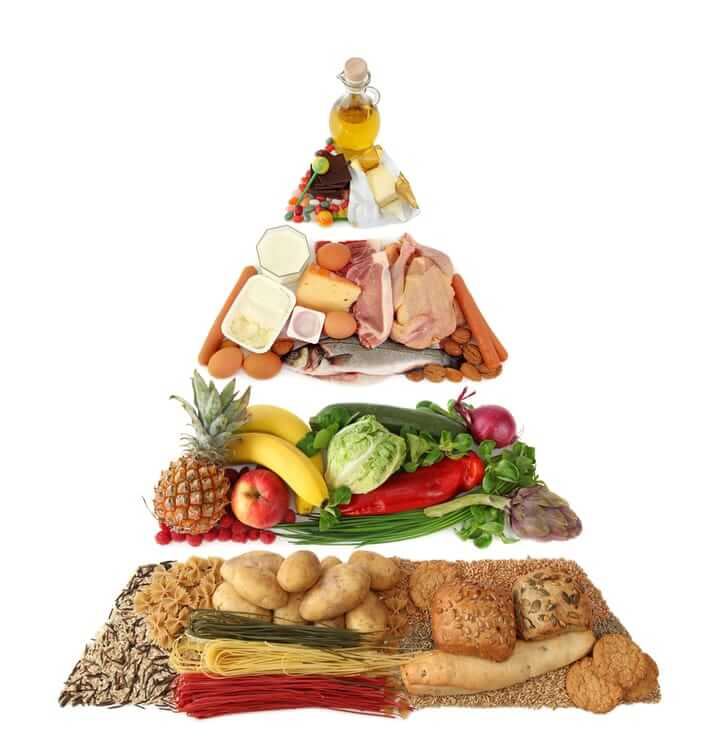 Правильное питание: правила и основы